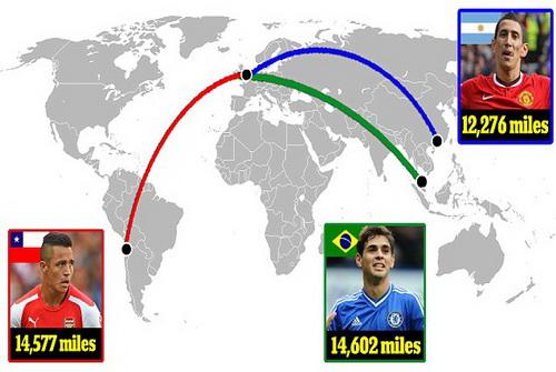 Sơ đồ cung đường các đội bóng Nam Mỹ di chuyển thi đấu giao hữu