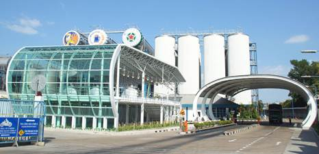 Quang cảnh Nhà máy Bia Việt Nam