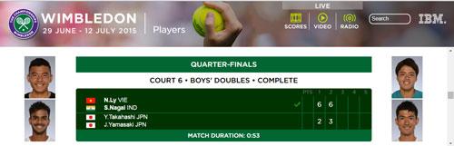 Chiến thắng của Hoàng Nam và Nagal trong trận tứ kết đôi nam trẻ Ảnh: TRANG WEB BTC