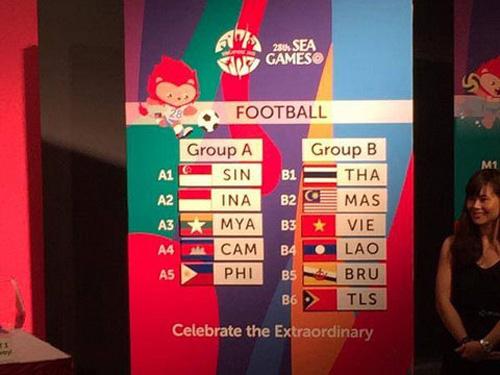 Kết quả bốc thăm môn bóng đá nam SEA Games 2015