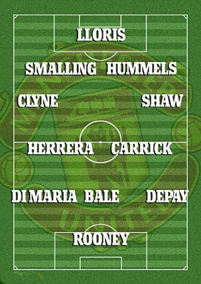 Đội hình dự kiến của Man United mùa tới