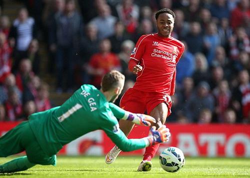Liverpool đang đau đầu với hội chứng Sterling