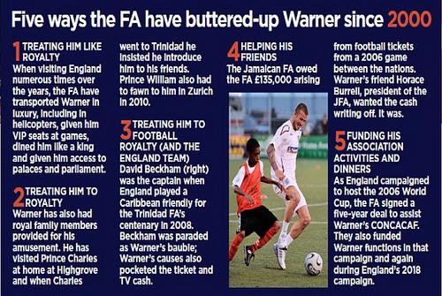 Người Anh đã đối xử trọng thị với Warner và giờ đây phải lo lắng vì mối quan hệ này