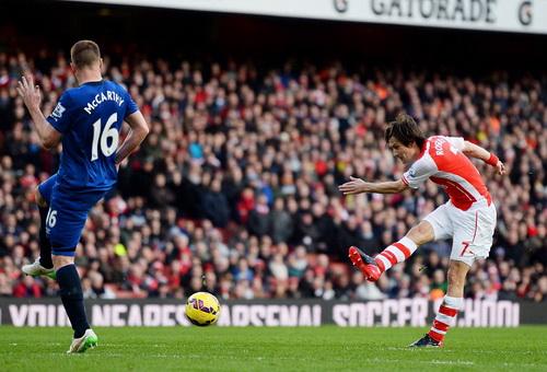 Tomas Rosicky ghi bàn ấn định chiến thắng 2-0 cho Arsenal