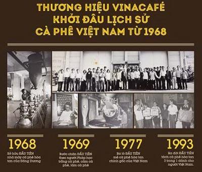 Vinacafé đồng hành cùng Vietnam Airlines