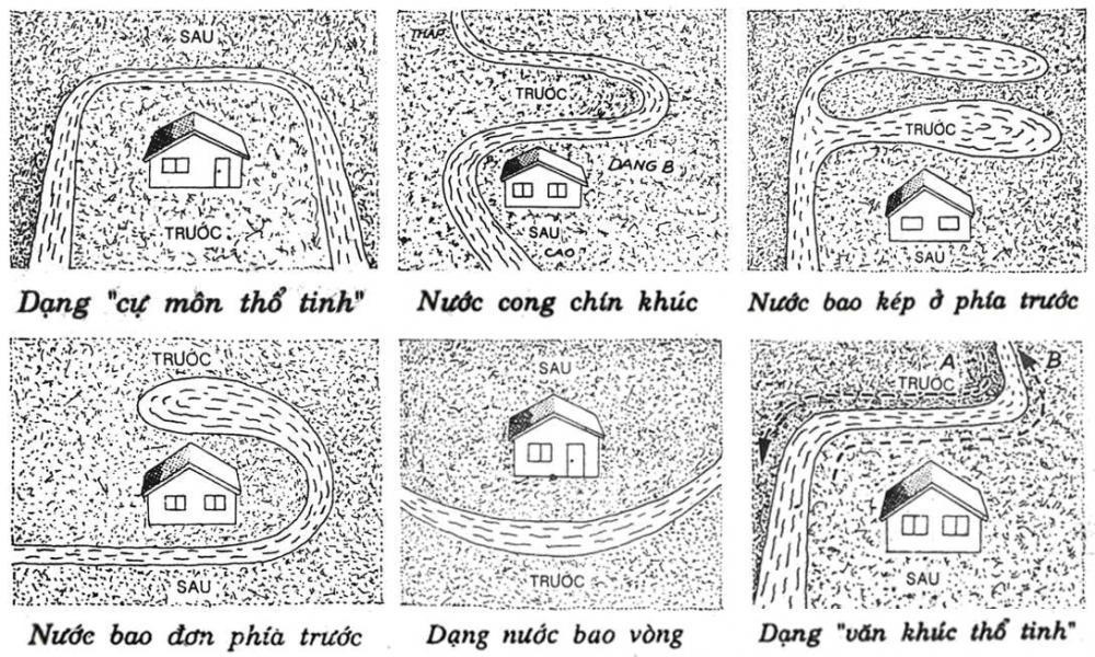 Một số thế đất tốt – cát tướng trong Phong thủy