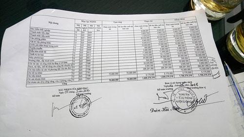 Bảng đối chiếu tình hình sử dụng kinh phí tại Kho bạc Nhà nước của Trung tâm Y tế dự phòng huyện Tuyên Hóa