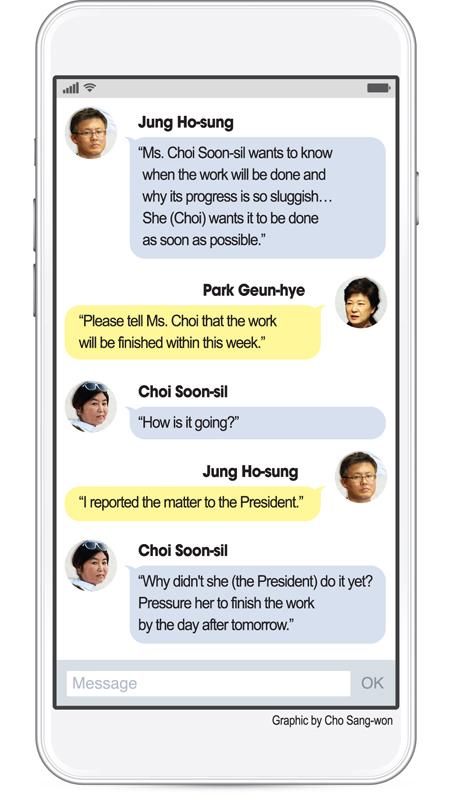 Đồ họa về nội dung các đoạn ghi âm do báo Korea Times thực hiện