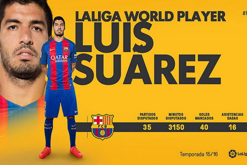 Luis Suarez được La Liga tôn vinh