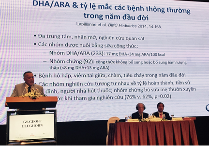 GS. Geoff Cleghorn trình bày các kết quả cập nhật về ảnh hưởng của DHA/ARA trong sữa dành cho trẻ sơ sinh và trẻ nhỏ tại hội nghị