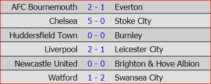 Quỷ đỏ hụt hơi, Chelsea lên nhì bảng - Ảnh 9.