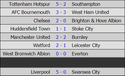Lại mất điểm, Mourinho đá xoáy lãnh đạo M.U - Ảnh 8.