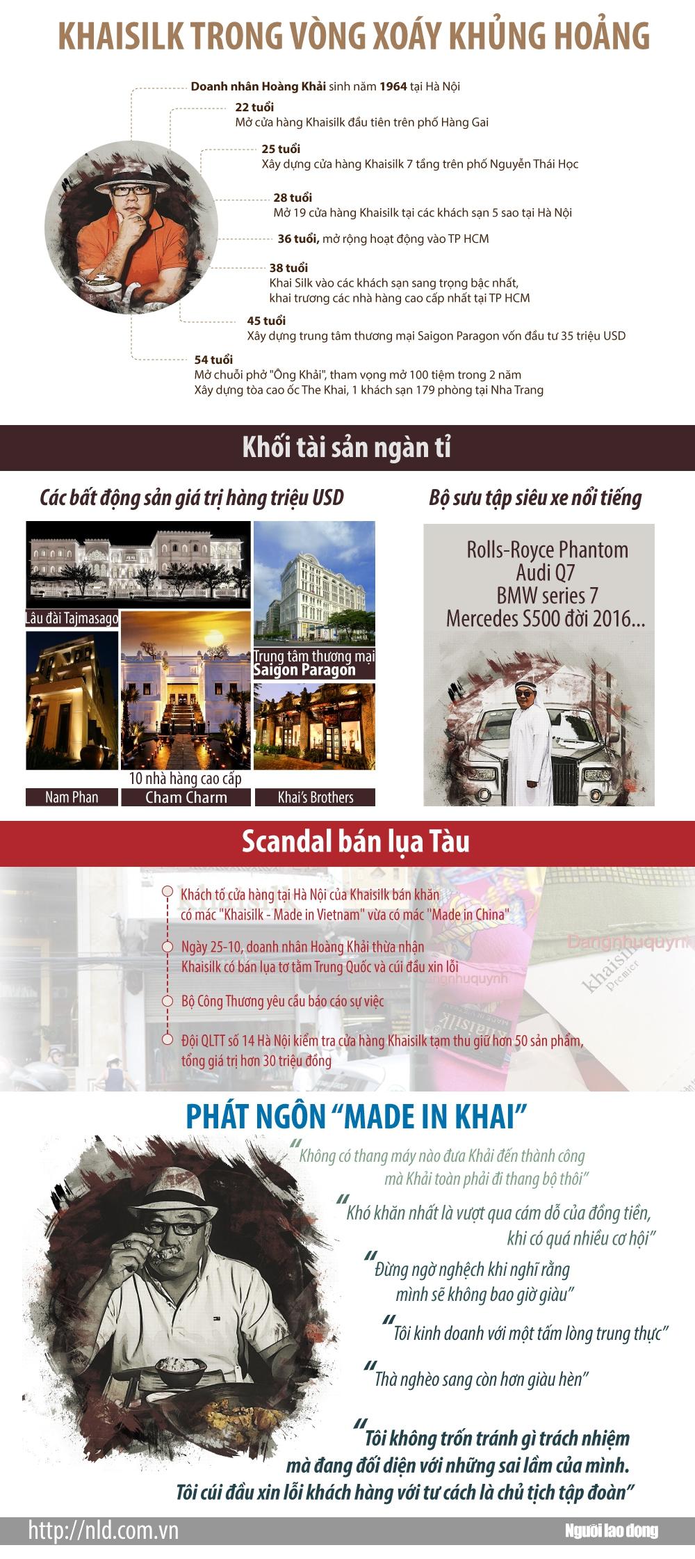 [Infographic] Khaisilk - Sụp đổ một tượng đài! - Ảnh 1.