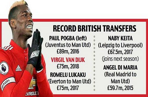 Liverpool mua trung vệ đắt nhất thế giới Virgil van Dijk - Ảnh 2.