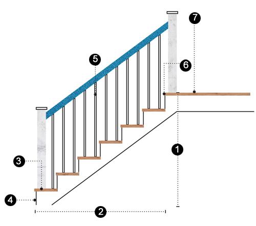 Những điều cơ bản về cầu thang mà bạn phải biết - Ảnh 1.