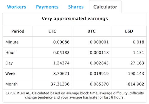 Bitcoin lên hơn 9.000 USD, người cày sắm thêm máy đào - Ảnh 2.