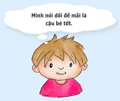 9 sai lầm của cha mẹ khiến trẻ nói dối - Ảnh 7.
