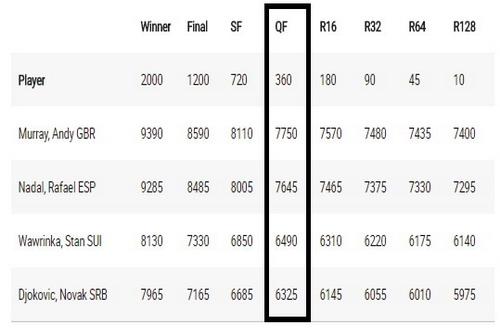 Sốc với nguyên nhân Djokovic bỏ cuộc ở tứ kết Wimbledon - Ảnh 6.