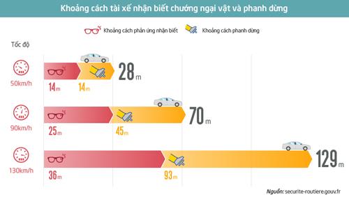 Bạn có mắc những hiểu nhầm phổ biến của người Việt về ô tô? - Ảnh 2.