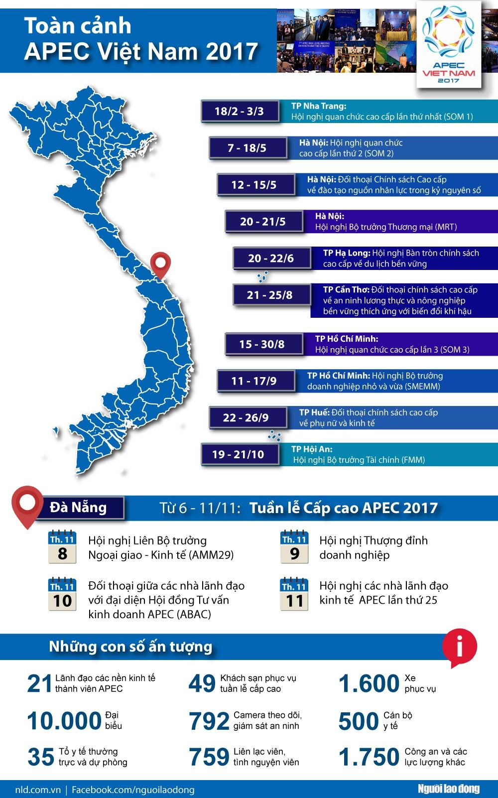 APEC 2017 và dấu ấn Việt Nam - Ảnh 1.