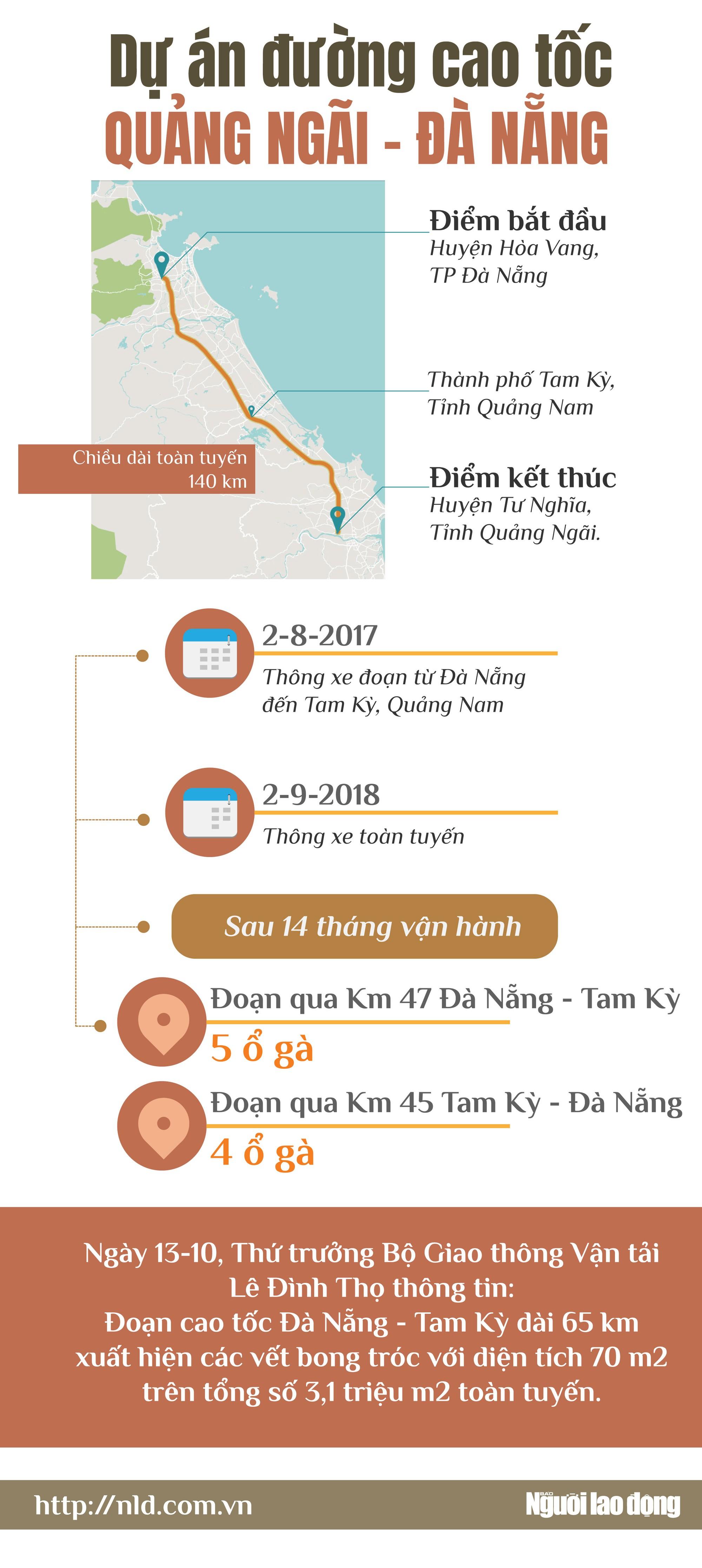 """(eMagazine) - Ông Lực """"khùng"""" bóc mẽ sai phạm tuyến cao tốc Đà Nẵng - Quảng Ngãi - Ảnh 7."""