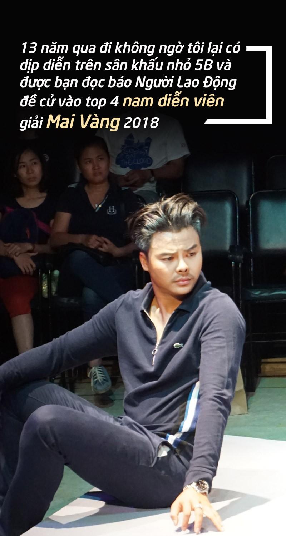 [eMagazine] 13 năm không ngờ... của Võ Minh Lâm - Ảnh 6.