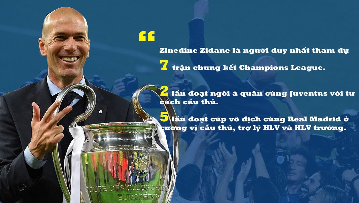 Zinedine Zidane: Lịch sử Real Madrid gọi tên - Ảnh 4.