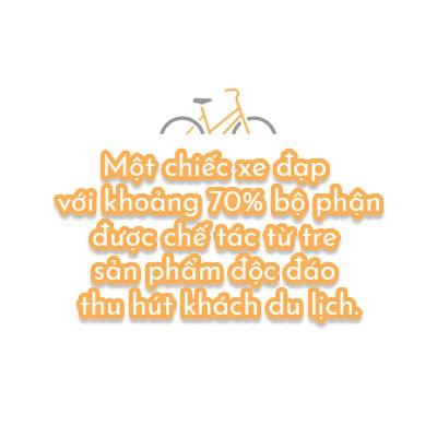 """(eMagazine) - Xe đạp tre """"Made in Trà Vinh"""" của nghệ nhân người Khmer - Ảnh 1."""