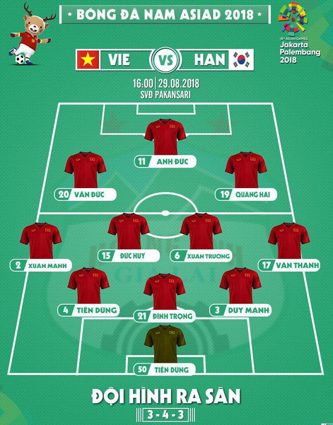 Olympic Việt Nam - Hàn Quốc 1-3: An ủi với siêu phẩm của Minh Vương - Ảnh 2.