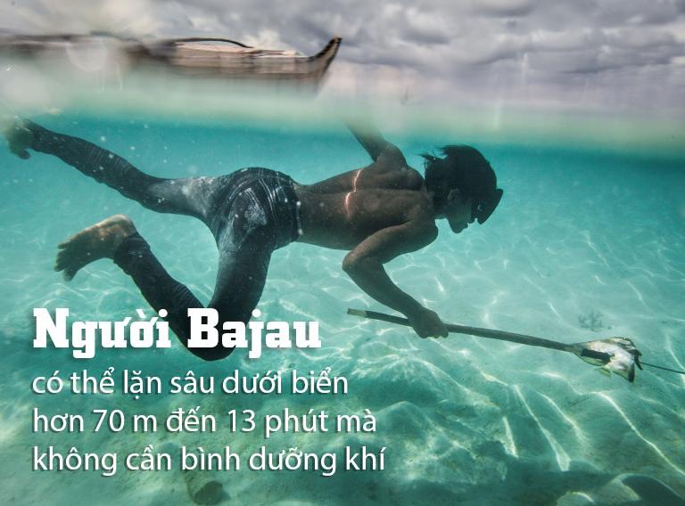 [eMagazine] Giải mã Người cá Bajau - Ảnh 7.