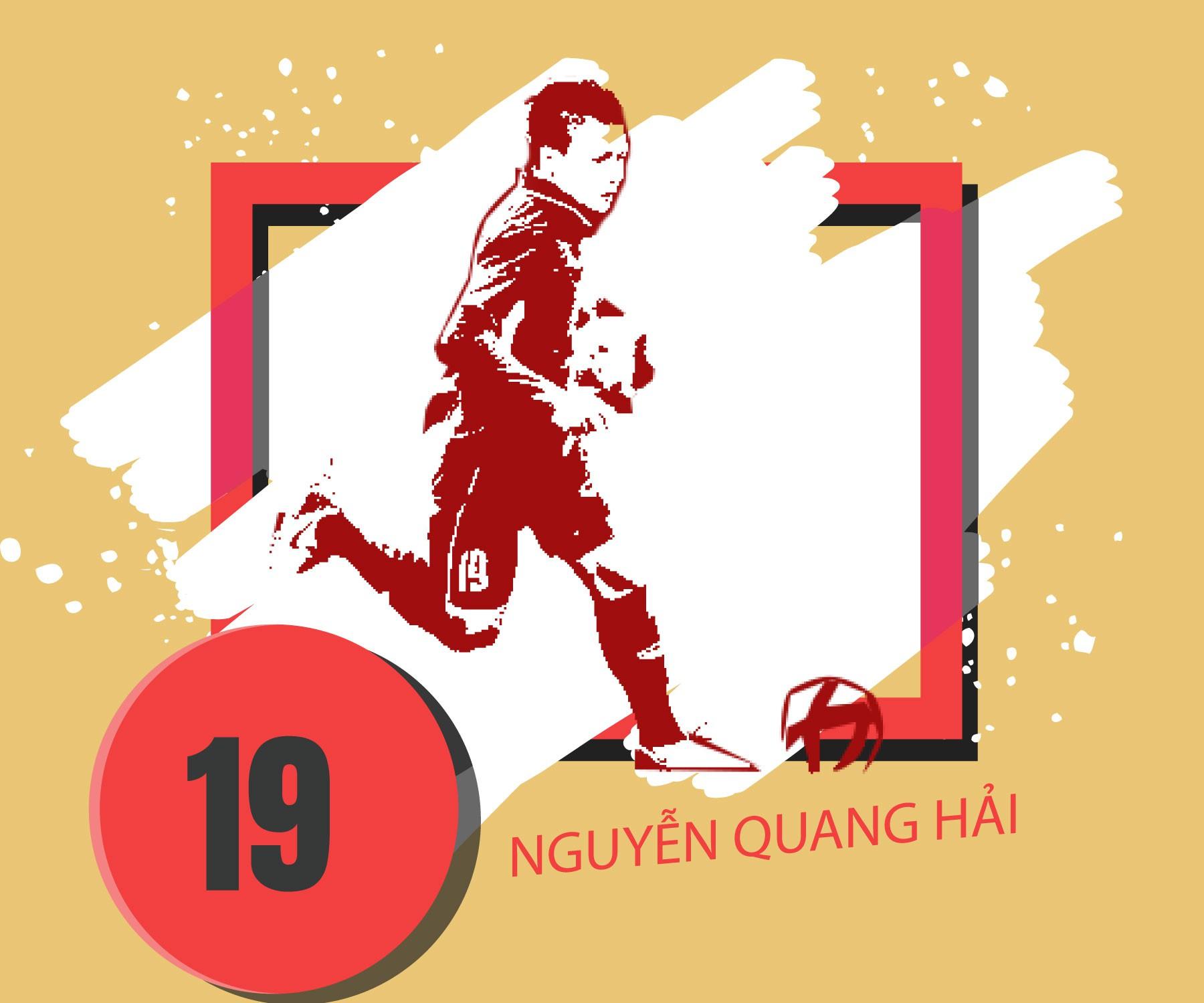 (eMagazine) - Hành trình vào bán kết cúp châu Á của tuyển U23 Việt Nam - Ảnh 3.