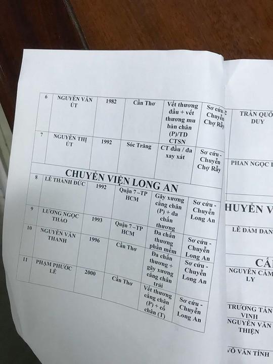 Danh tính các nạn nhân vụ tai nạn giao thông thảm khốc ở Long An - Ảnh 4.