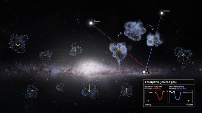 Bí ẩn những hành tinh có một mẹ từ thiên hà khác - Ảnh 1.