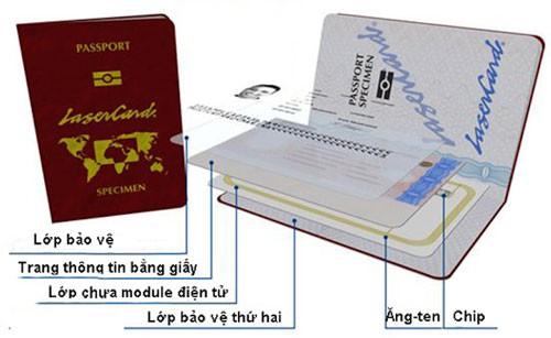 Cần sớm có hộ chiếu điện tử - Ảnh 1.