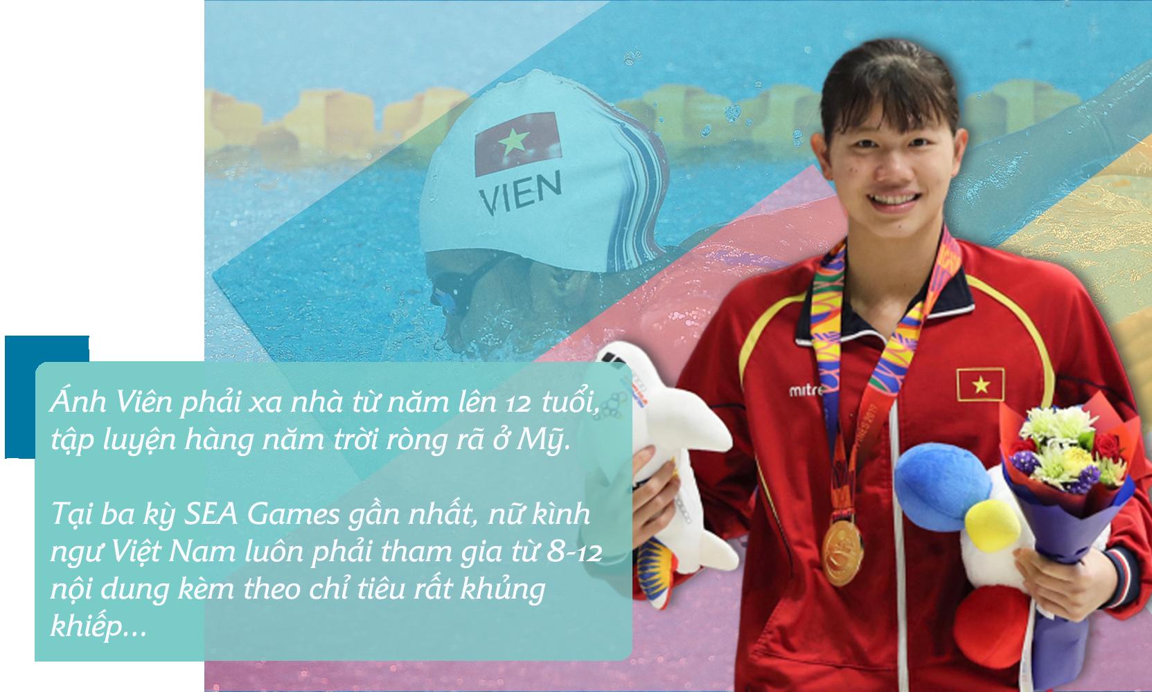 [eMagazine] Nguyễn Thị Ánh Viên: Bóng tối và ánh sáng đường đua xanh - Ảnh 7.
