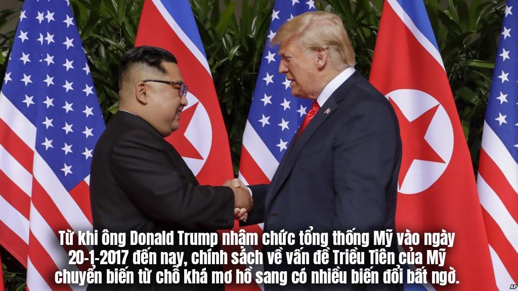 [eMagazine] Mỹ - Triều: Biến đổi bất ngờ dưới thời Tổng thống Donald Trump - Ảnh 1.