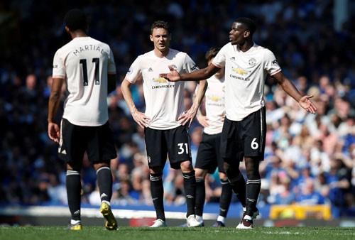 Thua tan nát, Man United hẹp cửa top 4 Giải Ngoại hạng Anh - Ảnh 1.
