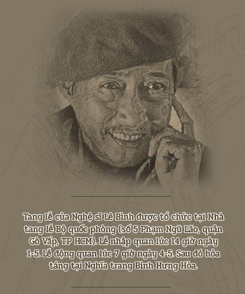 [eMagazine] Đồng nghiệp xót xa nói lời vĩnh biệt nghệ sĩ Lê Bình - Ảnh 11.