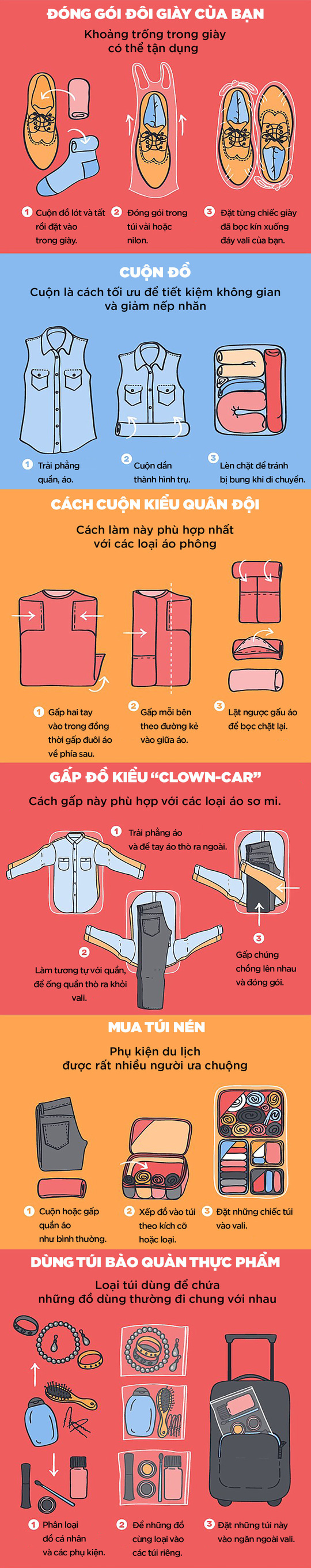 6 cách sắp xếp được nhiều đồ vào vali nhất - Ảnh 1.