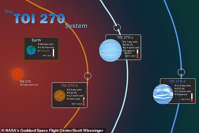 Phát hiện bản sao loại hiếm của trái đất - Ảnh 2.