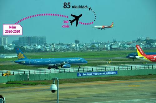 Cục Hàng không đang xử lý hồ sơ xin phép bay của Vinpearl Air và  Vietravel Airlines - Ảnh 1.
