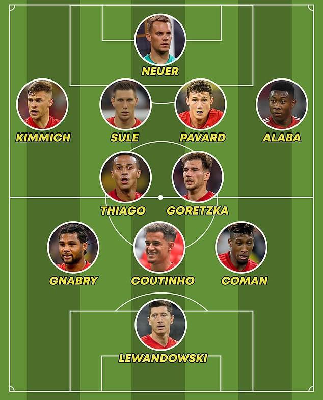Đón tân binh Coutinho, Bayern mơ chinh phục Champions League - Ảnh 5.