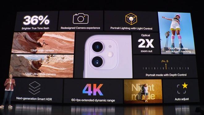 Apple ra mắt iPhone 11 / 11 Pro / 11 Pro Max, giá từ 699 USD và mở bán từ 20-9 - Ảnh 6.