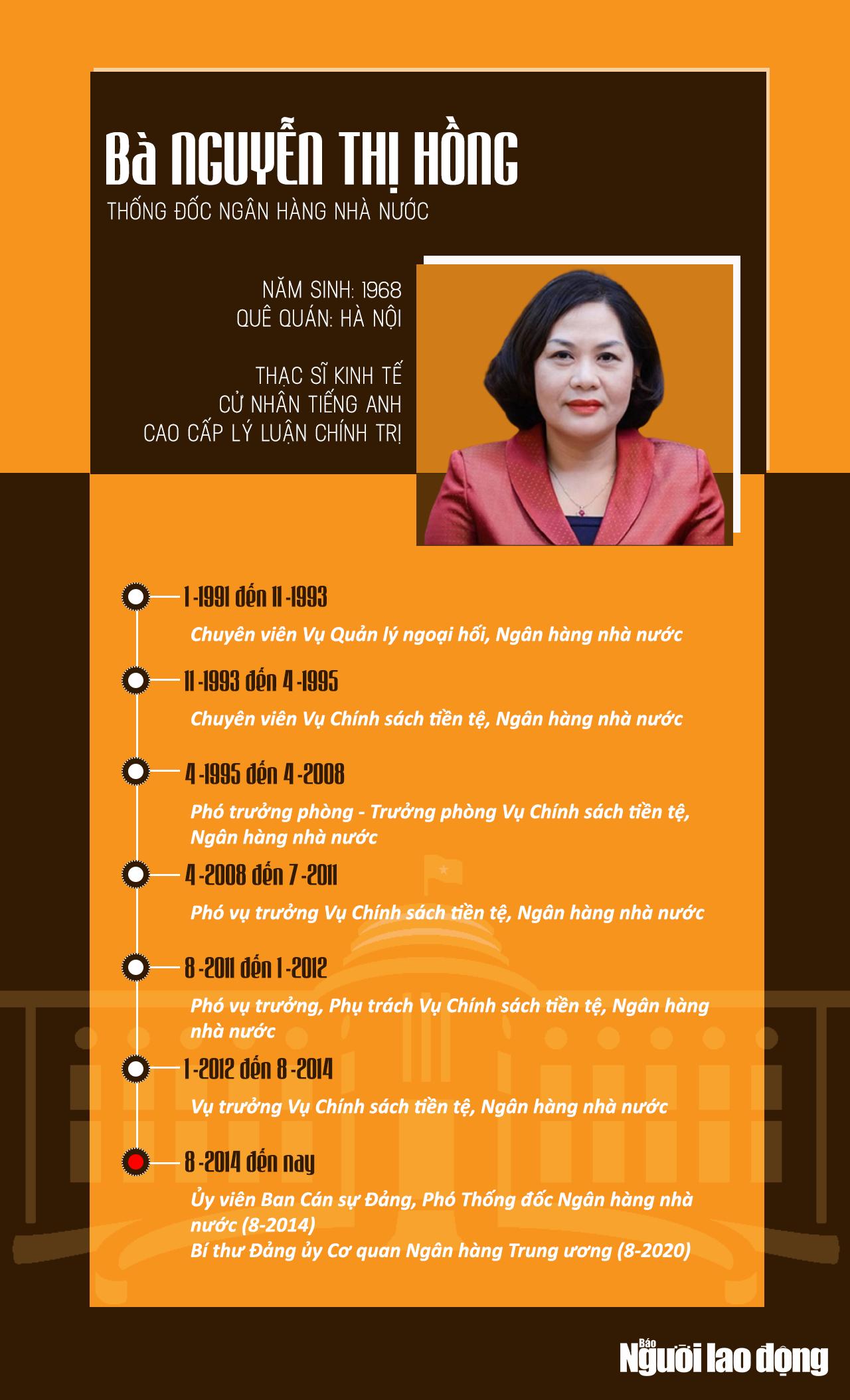 [eMagazine] Nữ Thống đốc Ngân hàng Nhà nước đầu tiên - Ảnh 10.
