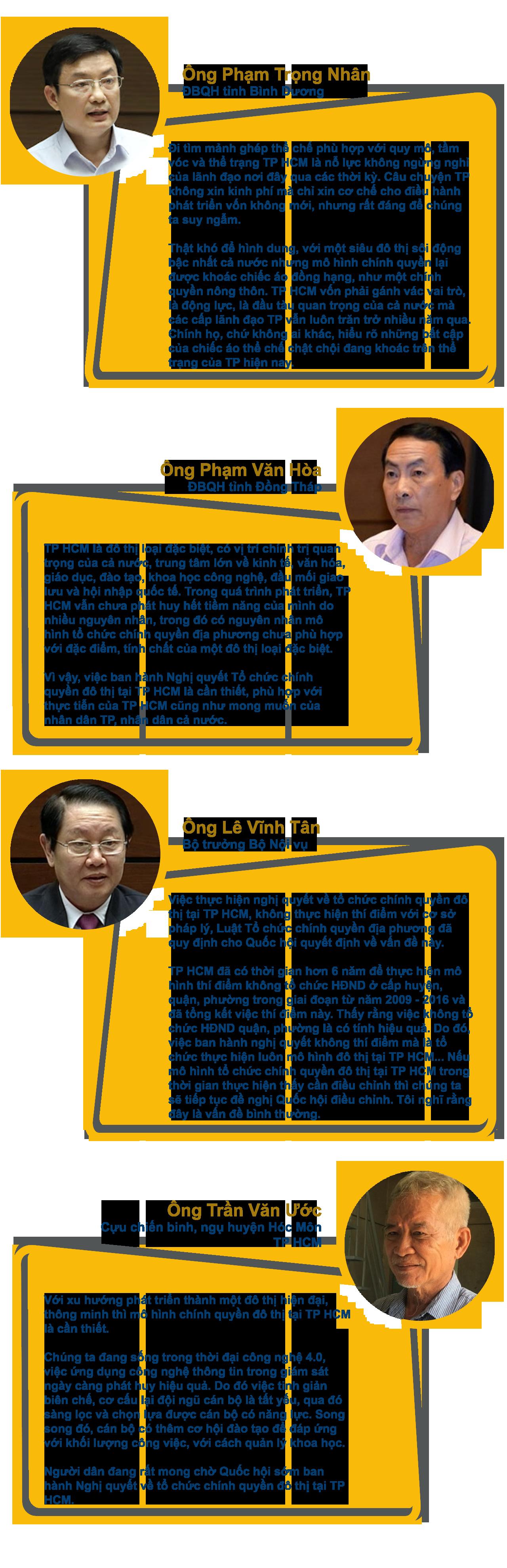 [eMagazine] Mong sớm có chính quyền đô thị TP HCM - Ảnh 21.