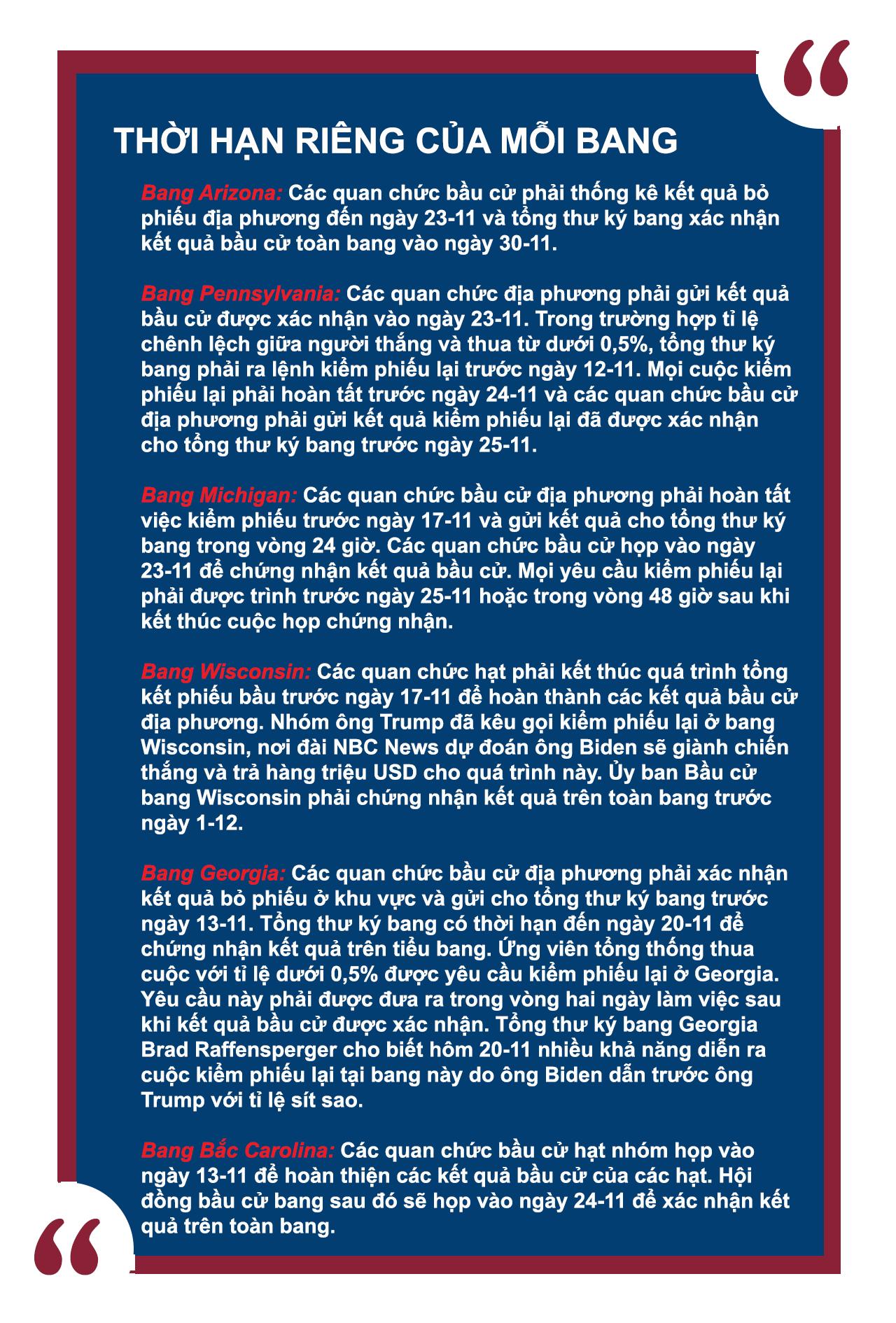 [eMagazine] Cuộc bầu cử tổng thống chưa từng có của nước Mỹ - Ảnh 24.