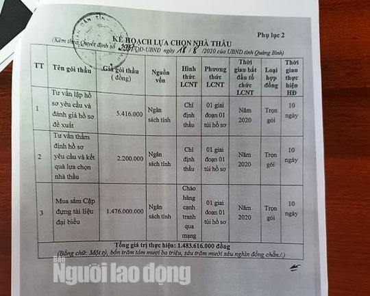 Quảng Bình chi 2,2 tỉ đồng mua cặp đựng tài liệu cho đại biểu và khách mời dự đại hội - Ảnh 2.