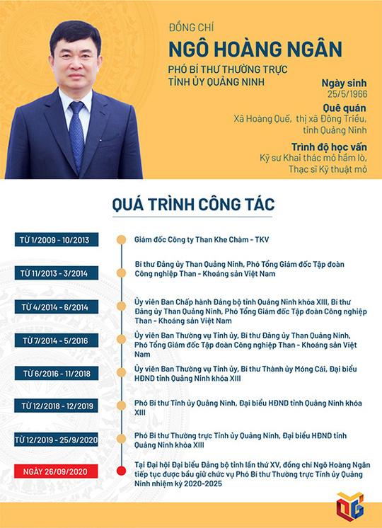 Ông Nguyễn Xuân Ký tái đắc cử Bí thư Tỉnh ủy Quảng Ninh - Ảnh 6.