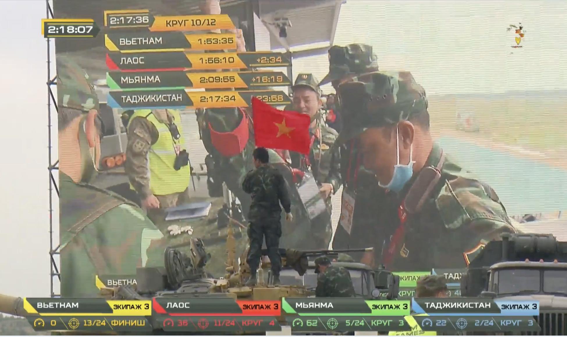 [eMagazine] Đội tuyển xe tăng Việt Nam vô địch Army Games 2020 như thế nào? - Ảnh 2.