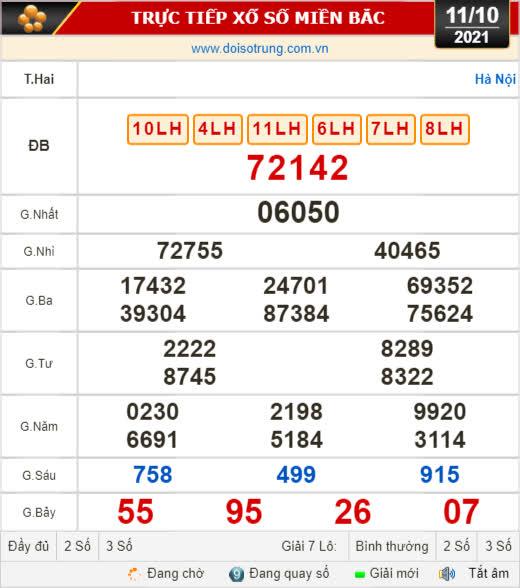Kết quả xổ số hôm nay 11-10: Thừa Thiên - Huế, Phú Yên, Hà Nội - Ảnh 2.
